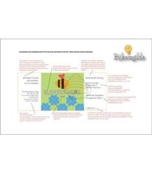 Honingetiket, huidige eisen